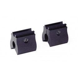 B272 Mounts for Benjamin / Sheridan Rifles and Pistols